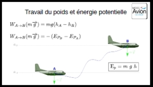 S2 comment vole un avion